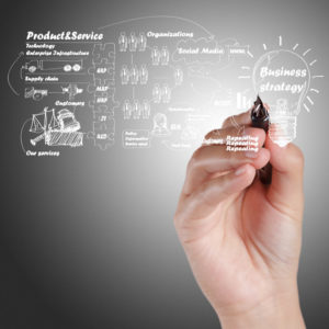 design firms business process